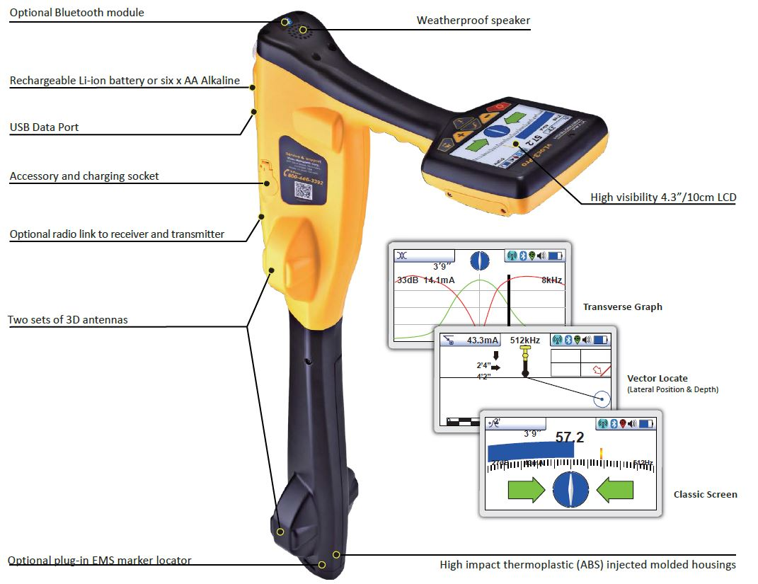 Another innovation from Vivax-Metrotech. vloc 3 Pro Cable and Pipe detectors in the Turkey market with unique features.